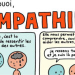 C'est quoi, l'empathie?